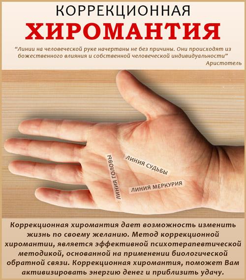 Хиромантия читать свою руку