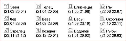 месяц март по гороскопу имена Подбор имени